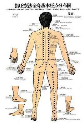 Quiromasajista, acupuntura sin agujas