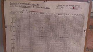 ANTIGUEDAD REGIMIENTO DE INFANTERIA 43