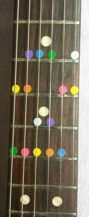 GUITARRA escalas y acordes muy fácil!