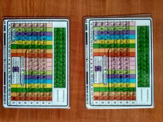 Dos tablas periódicas