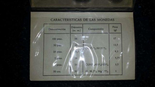 Monedas de Serie Numismatica Mundial 82.