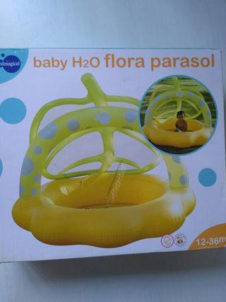 piscina bebe Imaginarium hasta 3 años NUEVA