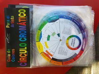 Circulo cromatico (Guia de colores)