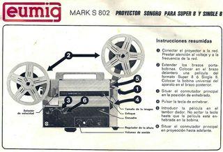 Proyector super8