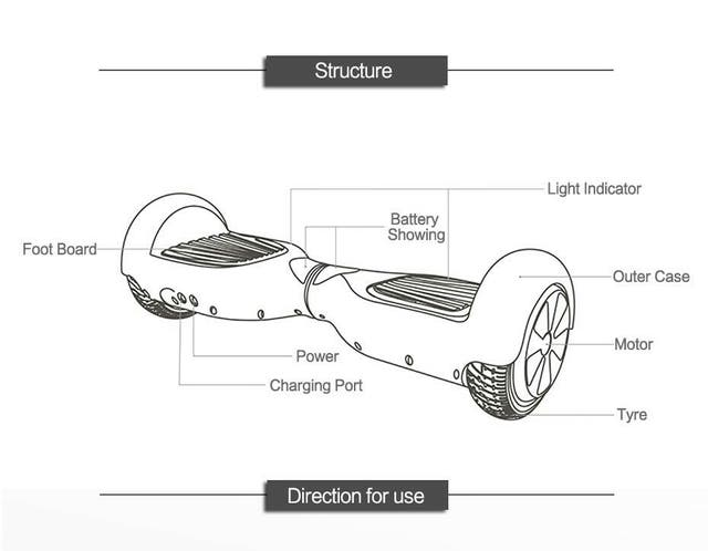 Patinetes Electricos Hoverboards.