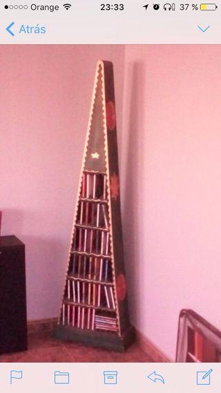 Piramide para CDS
