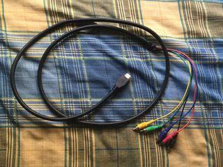 Cable HDMI-Componentes