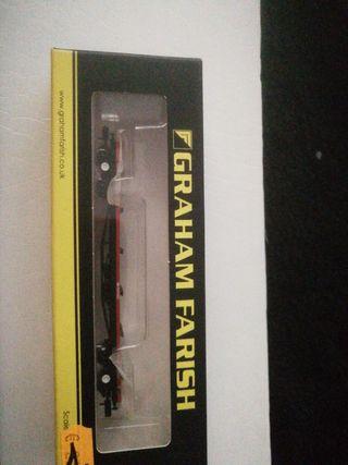 tren escala n