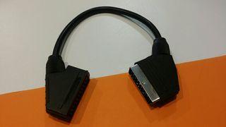 Euroconector.Cable Audio / Vídeo