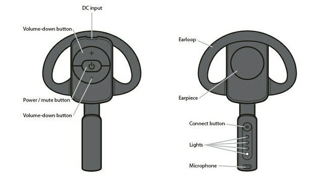 casco inalambrico xbox 360