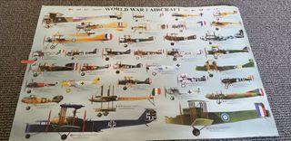 Cartel de aeronaves. Postel of aircraft