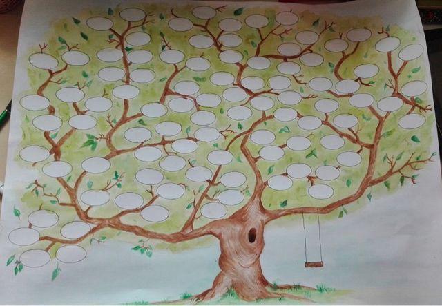 Dibujo Arbol Genealogico De Segunda Mano Por 35 En Leganés En Wallapop