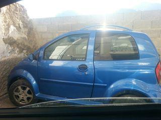 abaca azul 2003