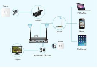 Grabador Wifi HD con 8 camaras de exterior Full HD