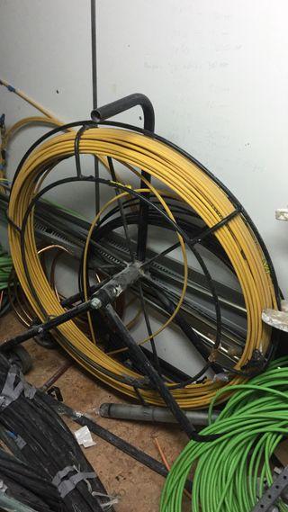 ghia de cable industrial