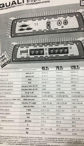 Amplificador audio equipo sonido