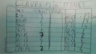LOTE 84 LLAVES FIJAS PLANAS DESDE 6-7 A LA 22