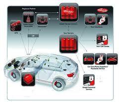 Diagnosis todo tipo vehiculos