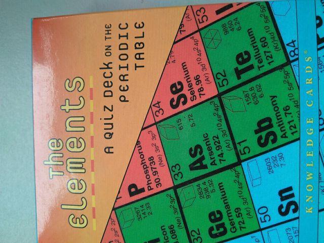 Cartas elementos tabla periodica en ingles de segunda mano por 20 cartas elementos tabla periodica en ingles urtaz Choice Image