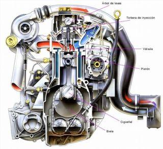 Motor Peugeot 405 de segunda mano