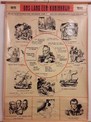 Poster eudcativo(historia) decoracionvintage