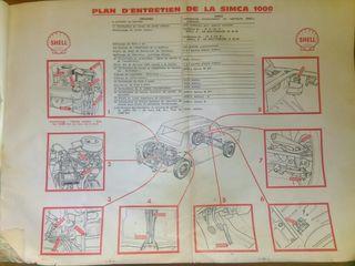 Manual Simca 1000 y 900