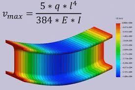 Calculos por elementos finitos