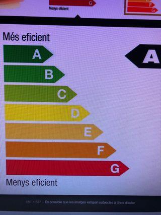 Certificados Energ./ Cedulas