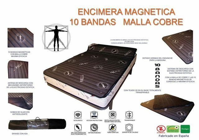 Encimera magnetica