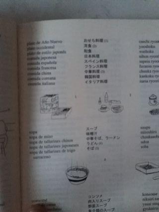 vocabulario clasificado de japones