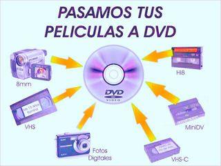 VHS, Beta, Hi8 a DVD, Digital