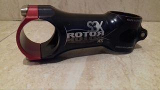 potencia rotor