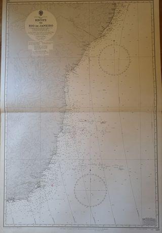 Cartas de Navegación Antiguas