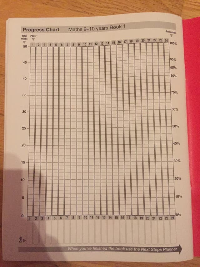 Maths Assessment Papers - 9-10 years-BOND