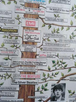 Cuadro The Beatles