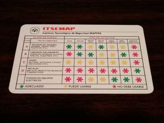 Calendario Fournier ITSEMAP 1986 Mapfre Seguridad