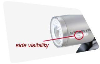 Foco de bici Sigma Speedster + luz trasera Sigma