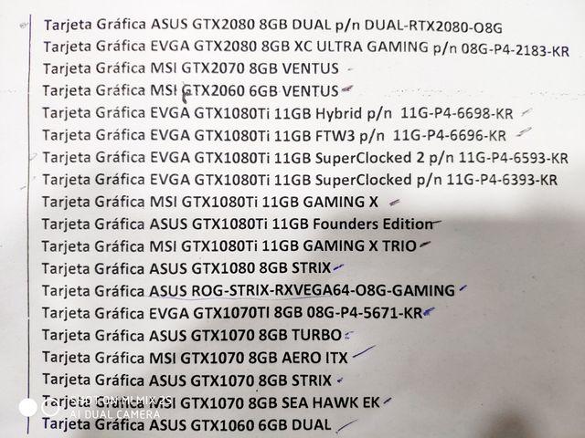 Tarjetas Graficas NVIDIA Y AMD