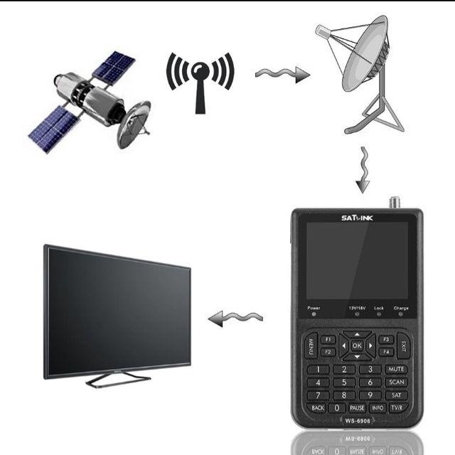 Buscador de satélite compacto