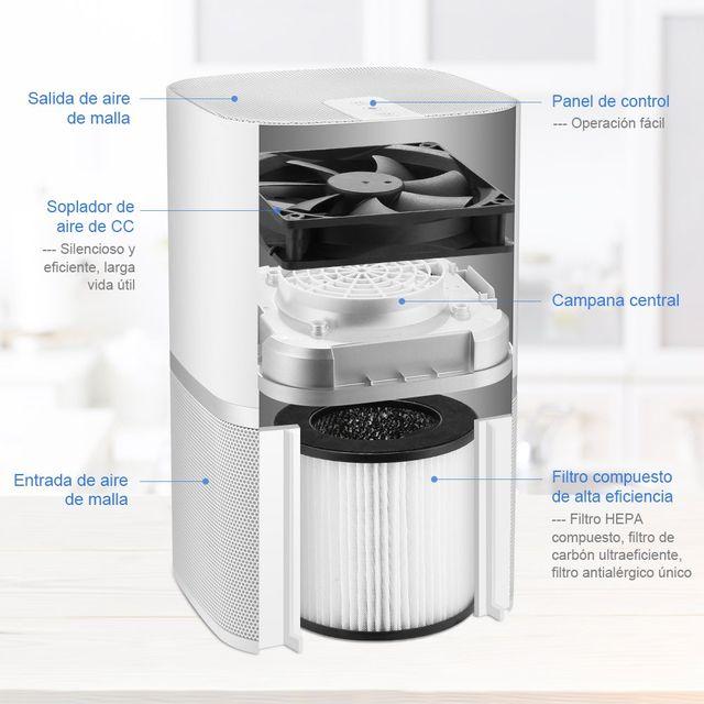 Purificador de Aire con Filtro HEPA y Filtro Carbó