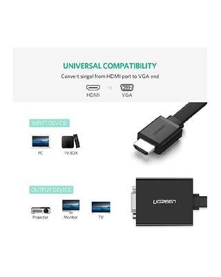 Adaptador de video HDMI a VGA UGREEN
