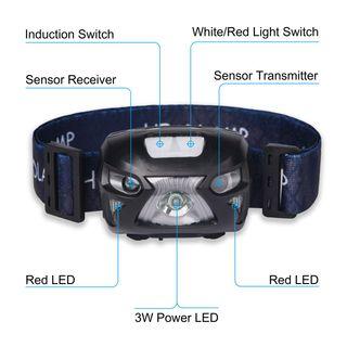 Linterna Frontal LED Recargable sin estrenar