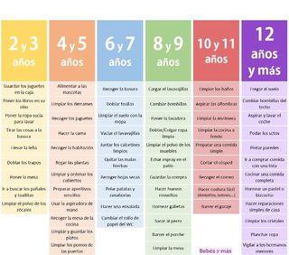 Clases particulares para niños de primaria