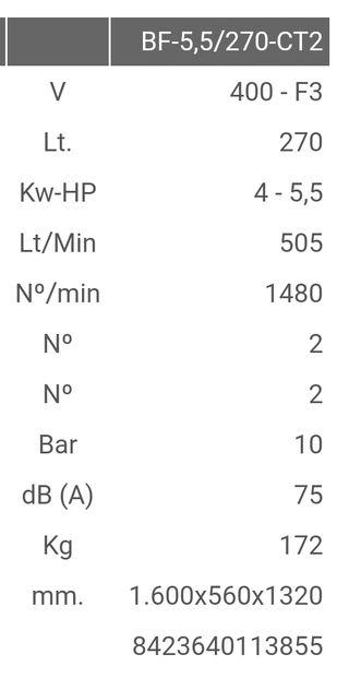 COMPRESOR 5.5HP