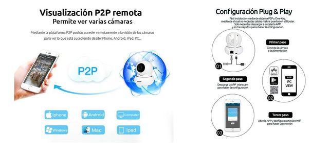 Wonect Camara IP WiFi mini interior FULL HD 1080p