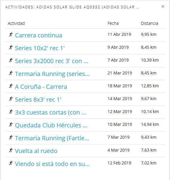 Adidas Solar Glide Boost 46 2/3 EU (12US, 11,5UK)