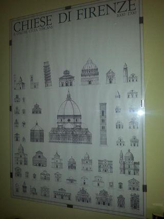 Lámina Arquitectura_Chiese di Firenze