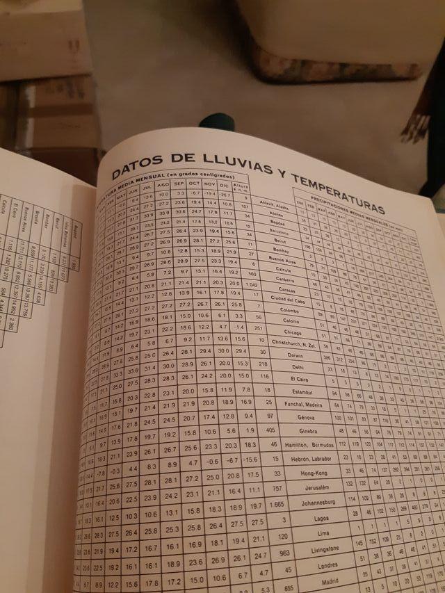 Atlas mundial en subasta a partir d 20€