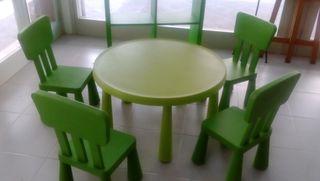 Mesa infantil redonda con sillas de Ikea