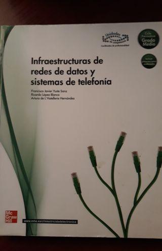 Infraestructuras de redes de datos y sistemas...